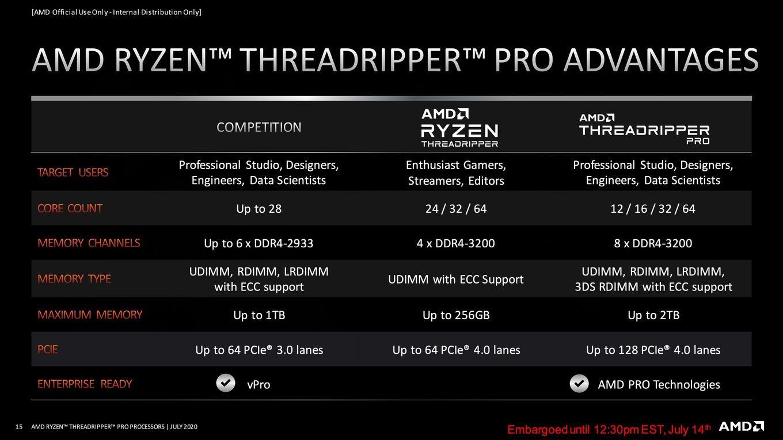 amd-ryzen-threadripper-pro-workstation-cpu-announcement_9