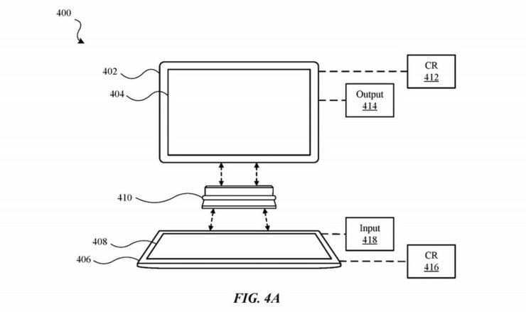 Apple Patent 2 iPads
