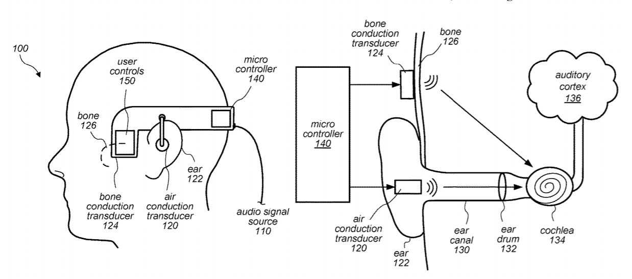 Apple Patent AirPods Bone Conduction