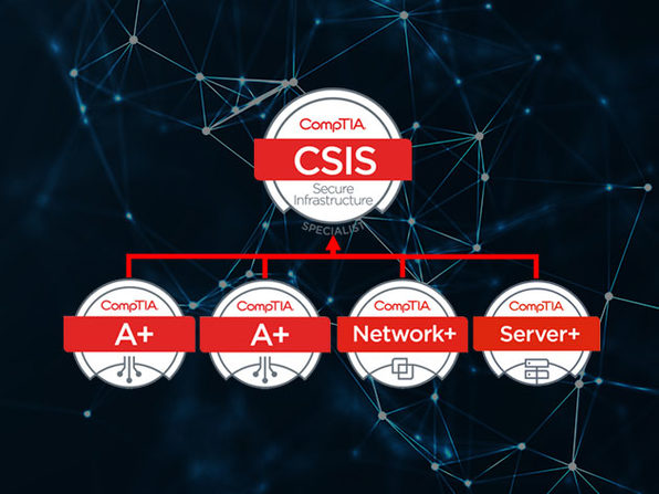 CompTIA Secure Infrastructure Specialist Bundle