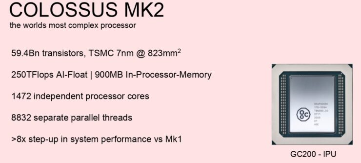 graphcore-colossus-mk2-gc200_ipu-m2000-server_chip_2