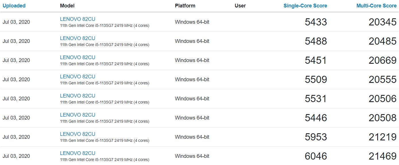 intel-core-i5-1135g7-performance-benchmarks