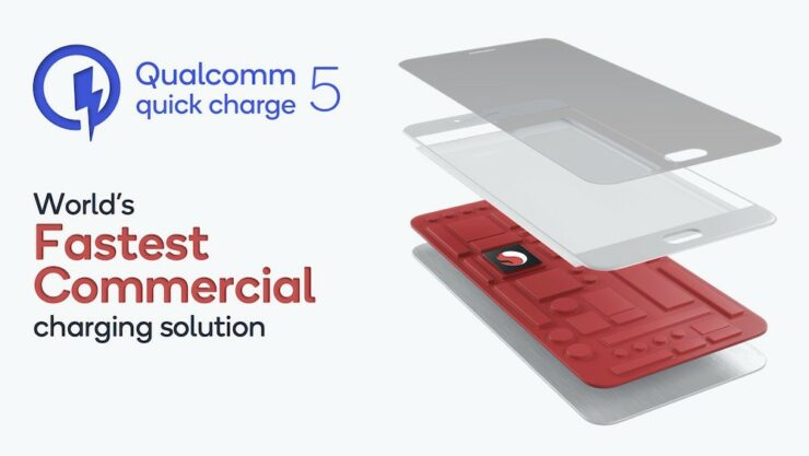Qualcomm Quick Charge 5 Reaches Over 100W, Can Charge Your Phone from 0 to 50 in 5 Minutes