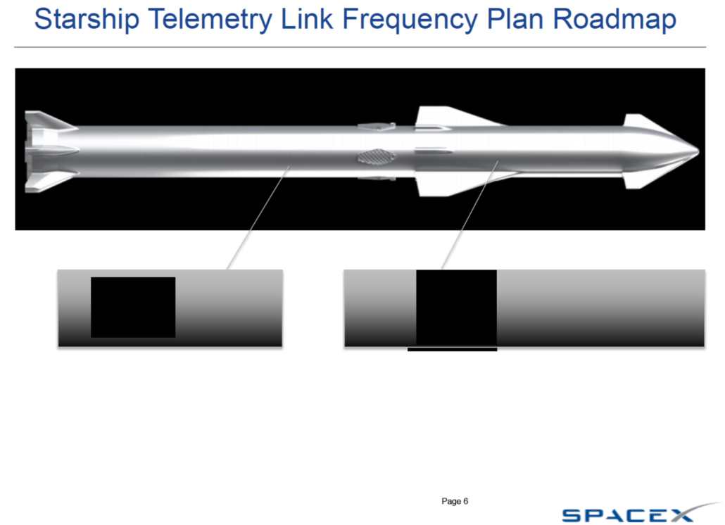 SpaceX Starship launch frequencies