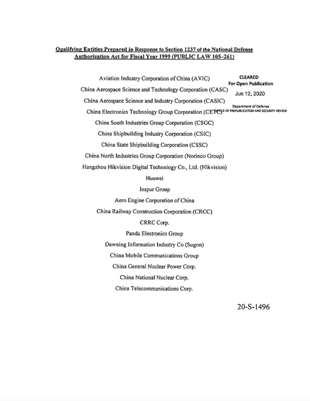 Intel customer Inspur DoD list