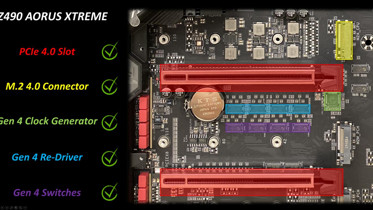 z490-motherboards-pcie-gen-4-0-support_asus_msi_asrock_gigabyte_1
