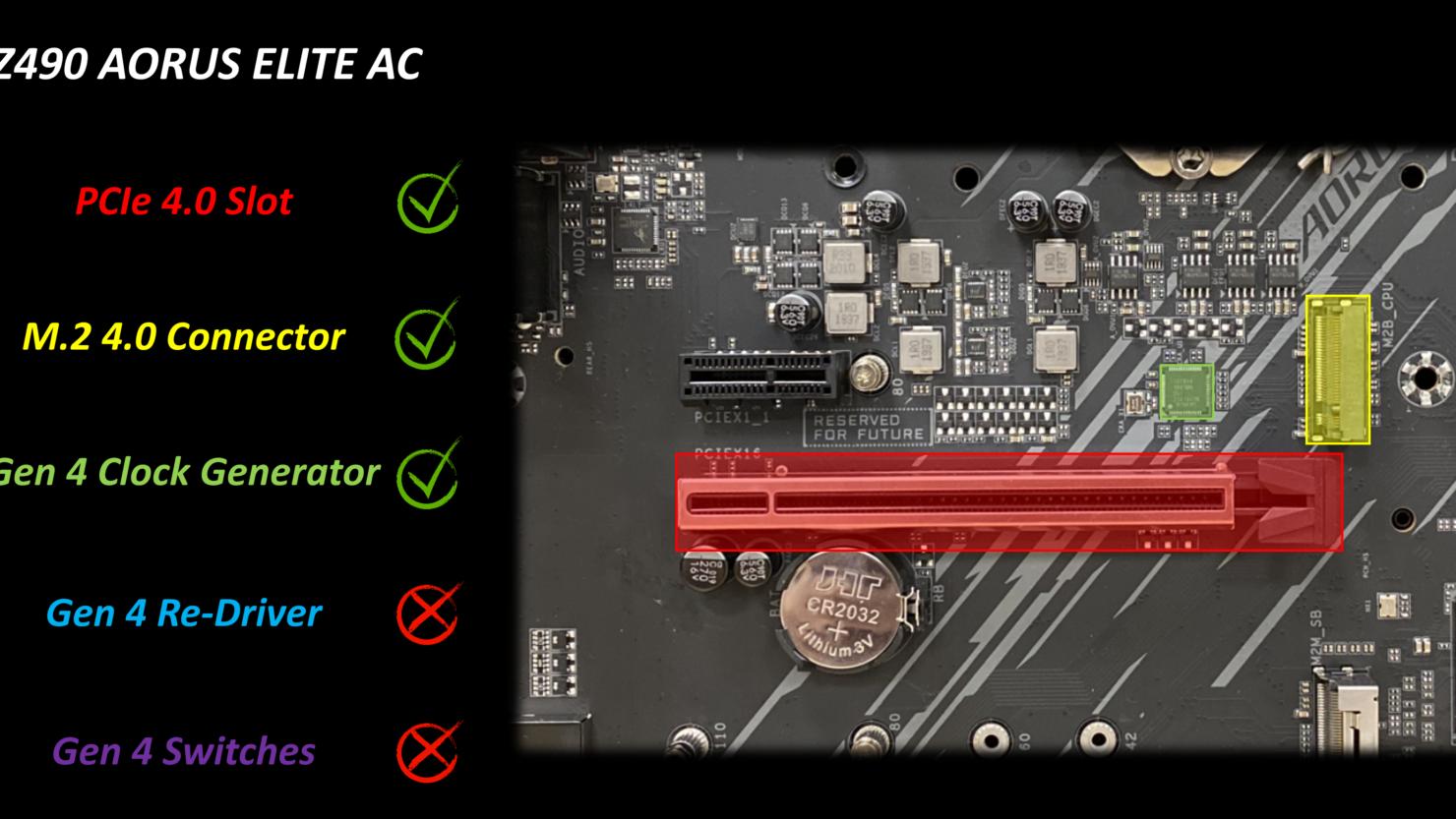 z490-motherboards-pcie-gen-4-0-support_asus_msi_asrock_gigabyte_2