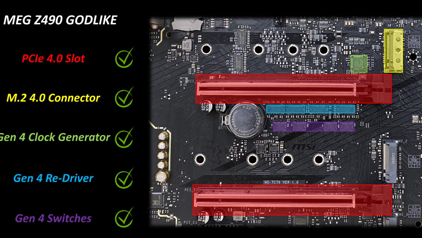 z490-motherboards-pcie-gen-4-0-support_asus_msi_asrock_gigabyte_3