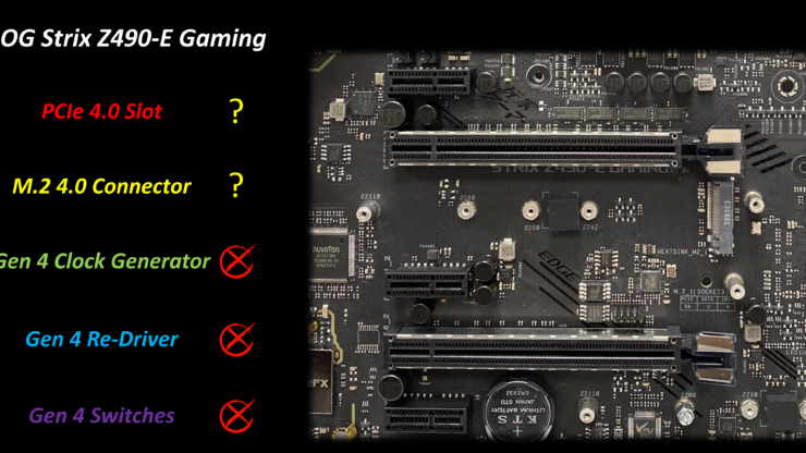 z490-motherboards-pcie-gen-4-0-support_asus_msi_asrock_gigabyte_7