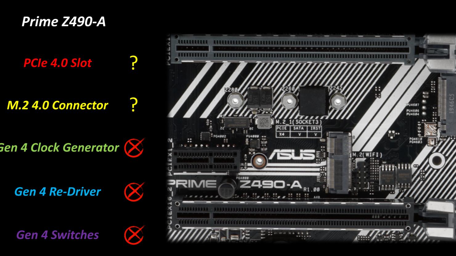 z490-motherboards-pcie-gen-4-0-support_asus_msi_asrock_gigabyte_9