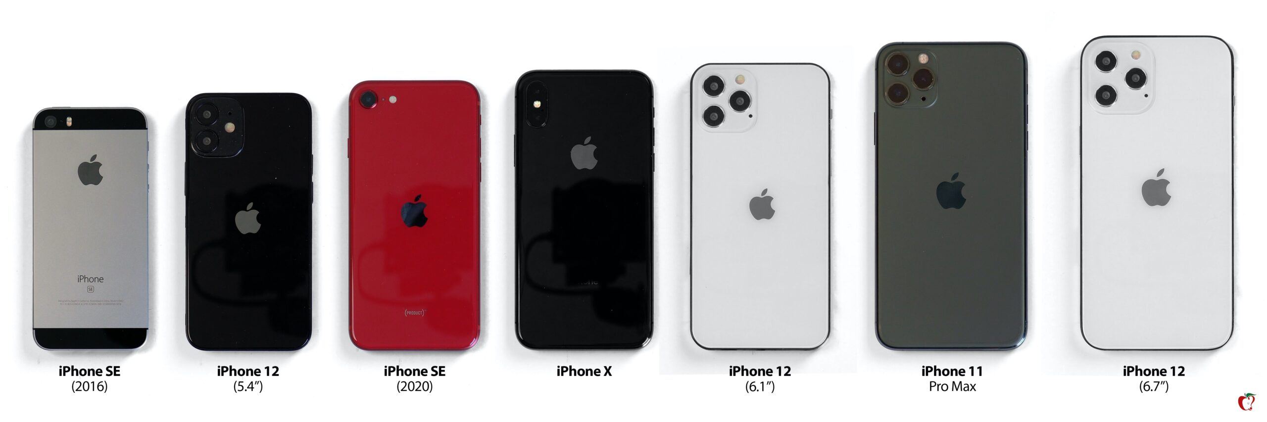 iPhone 12 Sizes Compared Against Older iPhone Models