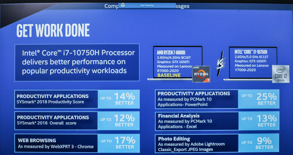 Intel 10th Gen CPU vs AMD Ryzen 4000 Renoir APU_Real World Performance Benchmarks_Productivity