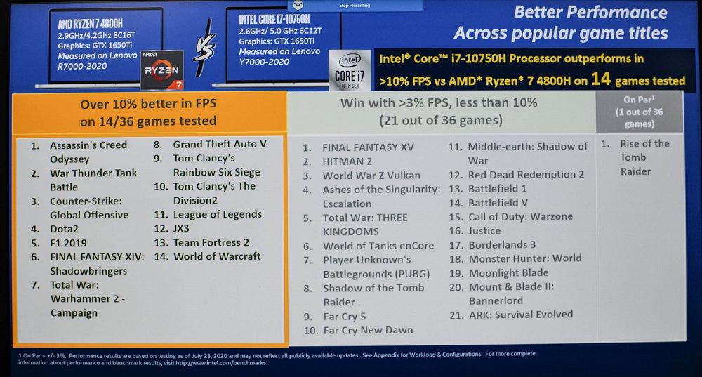 Intel 10th Gen CPU vs AMD Ryzen 4000 Renoir APU_Real World Performance Benchmarks_Gaming_2