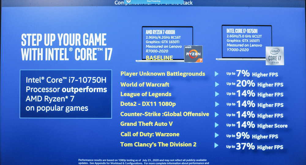 Intel Claims Huge Real World Gaming Performance Lead With 10th Gen Cpus Over Amd S Ryzen 4000 Renoir Apus