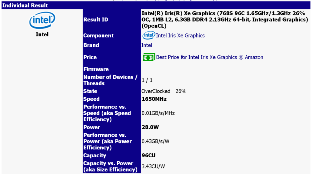 Intel Iris Xe GPU_1650 MHz Overclock