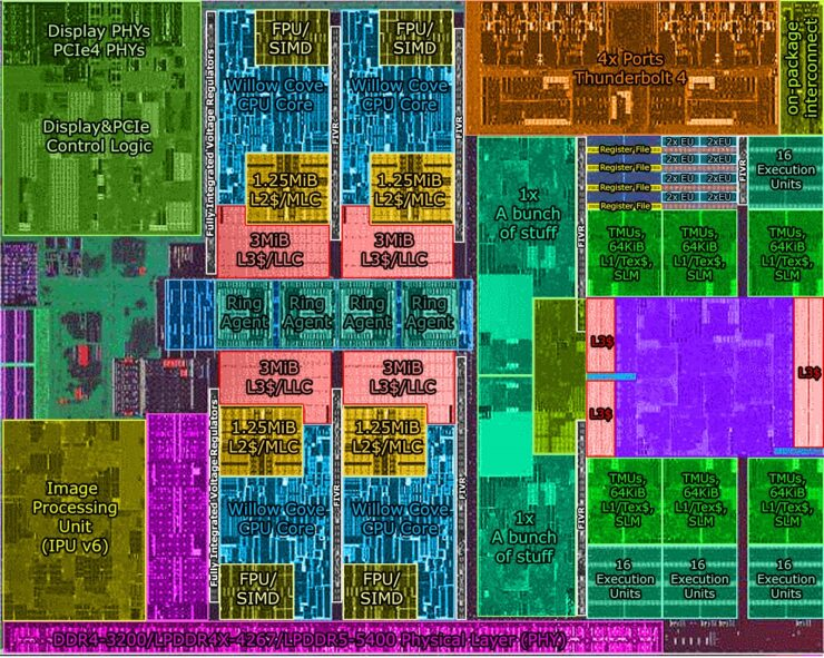 intel-tiger-lake-11th-gen-mobile-cpu-10nm-die-shot_2