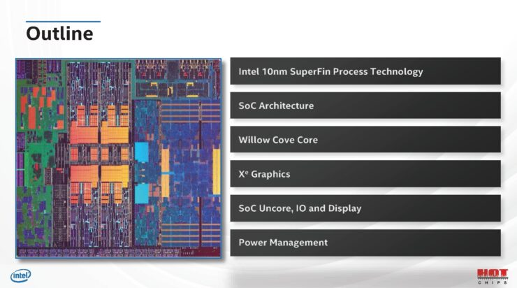 intel-tiger-lake-11th-gen-mobile-cpu_hotchips-32_1