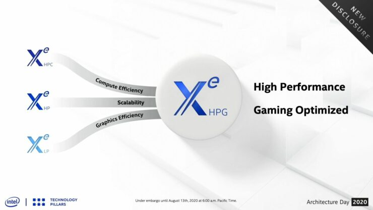 intel-xe-hpg-feature-image