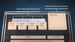 intel-big-small-alder-lake-cpu