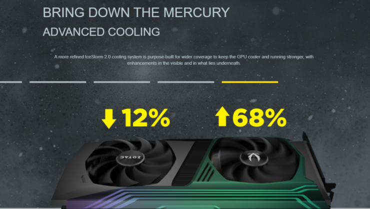 zotac-geforce-rtx-3090-rtx-3080-rtx-3070-custom-graphics-cards-leak-out_7