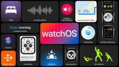 watchos-7-beta-6