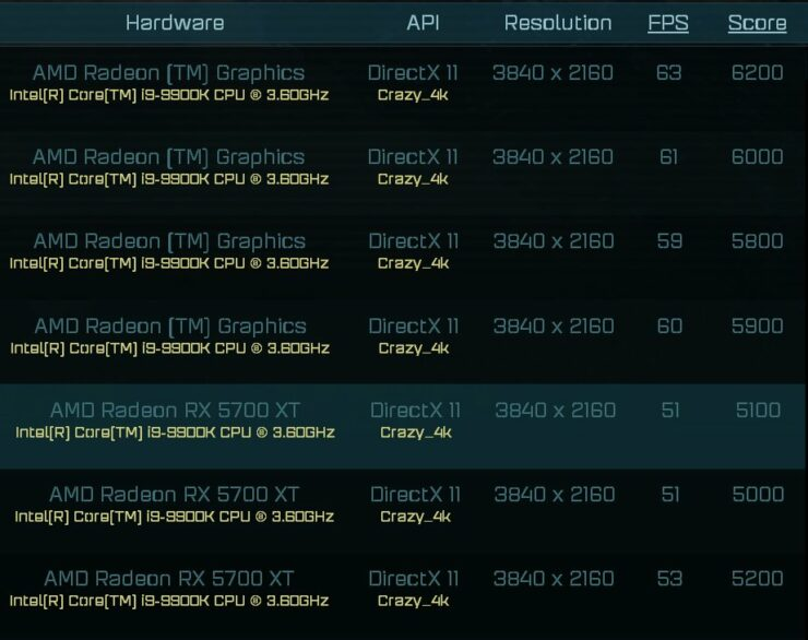 Amd-radeon-rx-6000-series-rDNA-2-graphics-card_alleged-benchmarks_1