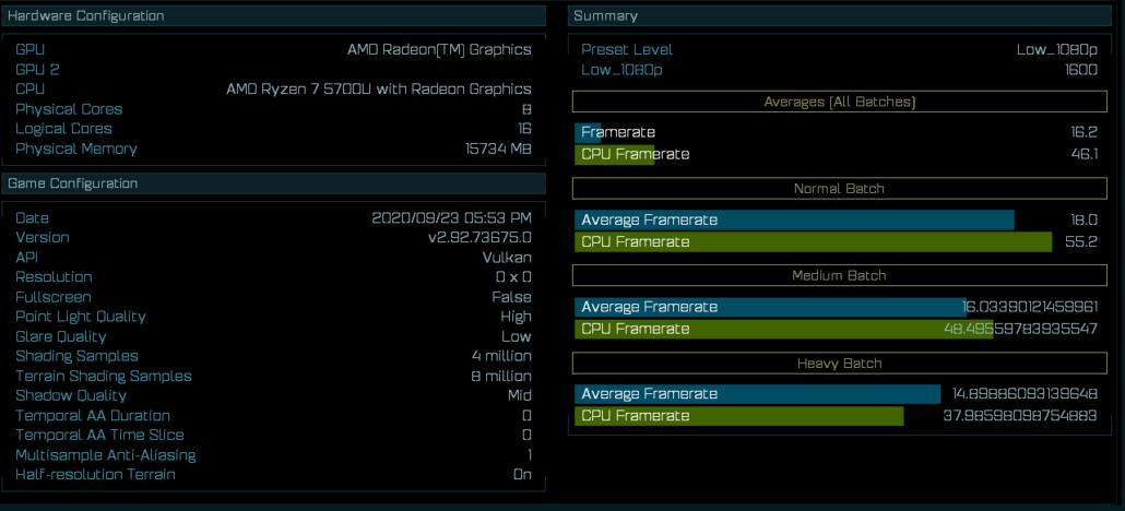 AMD Ryzen 5000, Ryzen 7 5700U APU