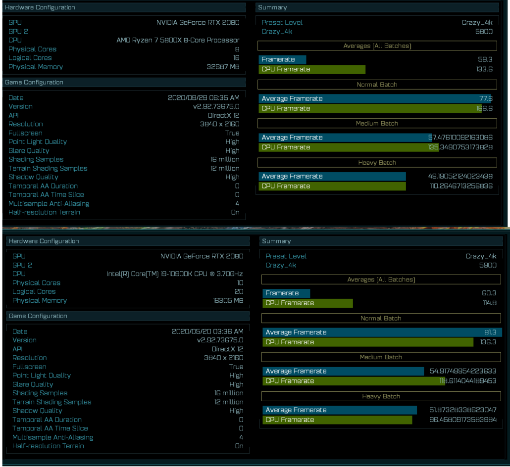 AMD Ryzen 7 5800X 8 Core & 16 Thread Zen 3 Vermeer Desktop CPU vs Intel Core i9-10900K 10 Core CPU_Leak Benchmark_
