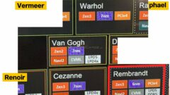 amd-ryzen-cpu-roadmap_rembrandt-apus