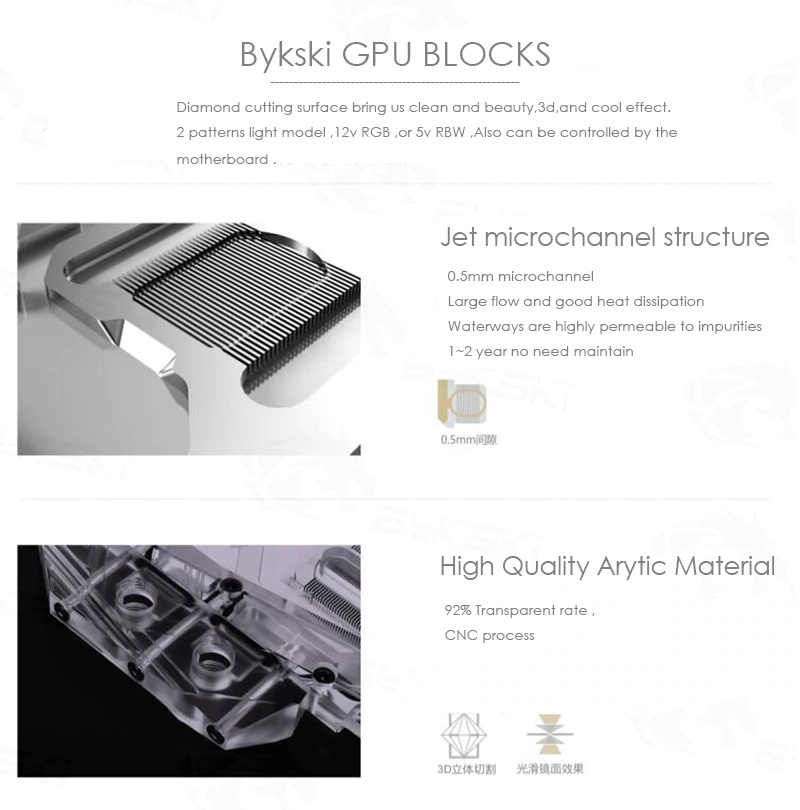 bykski-geforce-rtx-3090-geforce-rtx-3080-waterblocks_1