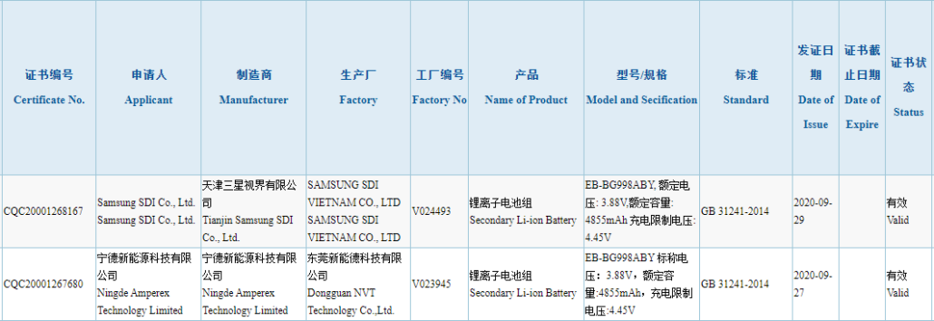 Galaxy S21 Ultra Battery Capacity Leak Gets Highlighted Thanks to Fresh 3C Certification