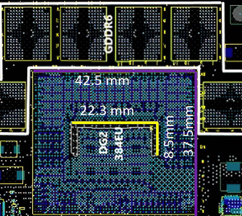 Intel Xe-HPG DG2 384 package was leaked out a couple of months back by Igor's Lab