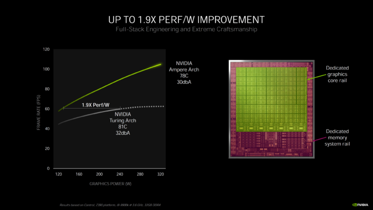 nvidia-geforce-rtx-30-series-deep-dive_rtx-3080_rtx-3090_rtx-3070_ampere-ga102_ampere-ga104_gpu_graphics-cards_14