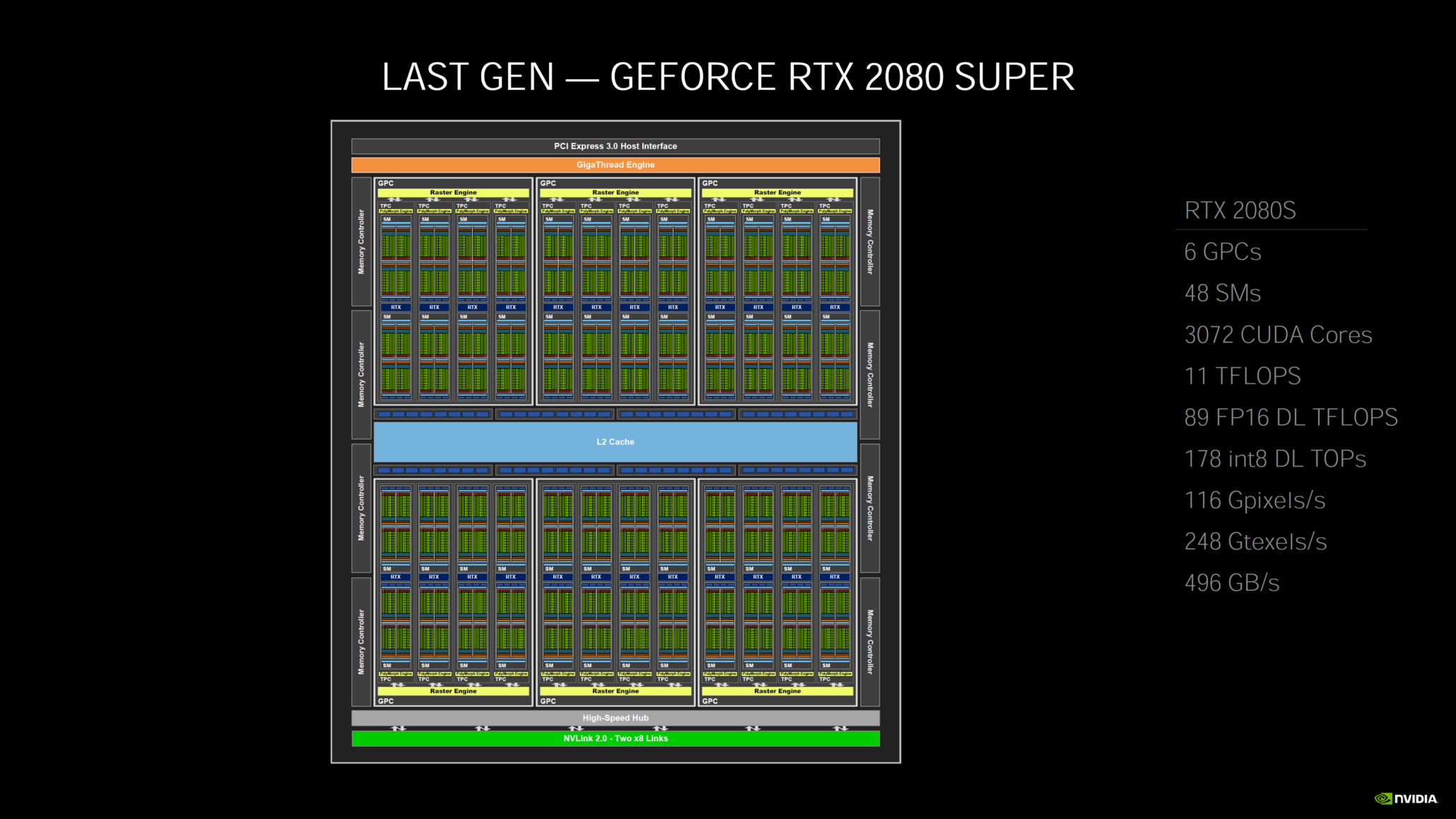 nvidia-geforce-rtx-30-series-deep-dive_rtx-3080_rtx-3090_rtx-3070_ampere-ga102_ampere-ga104_gpu_graphics-cards_17
