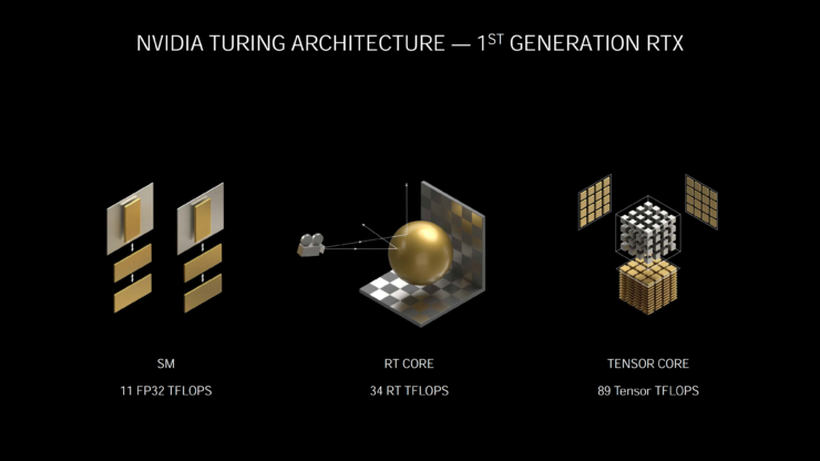 nvidia-geforce-rtx-30-series-deep-dive_rtx-3080_rtx-3090_rtx-3070_ampere-ga102_ampere-ga104_gpu_graphics-cards_2
