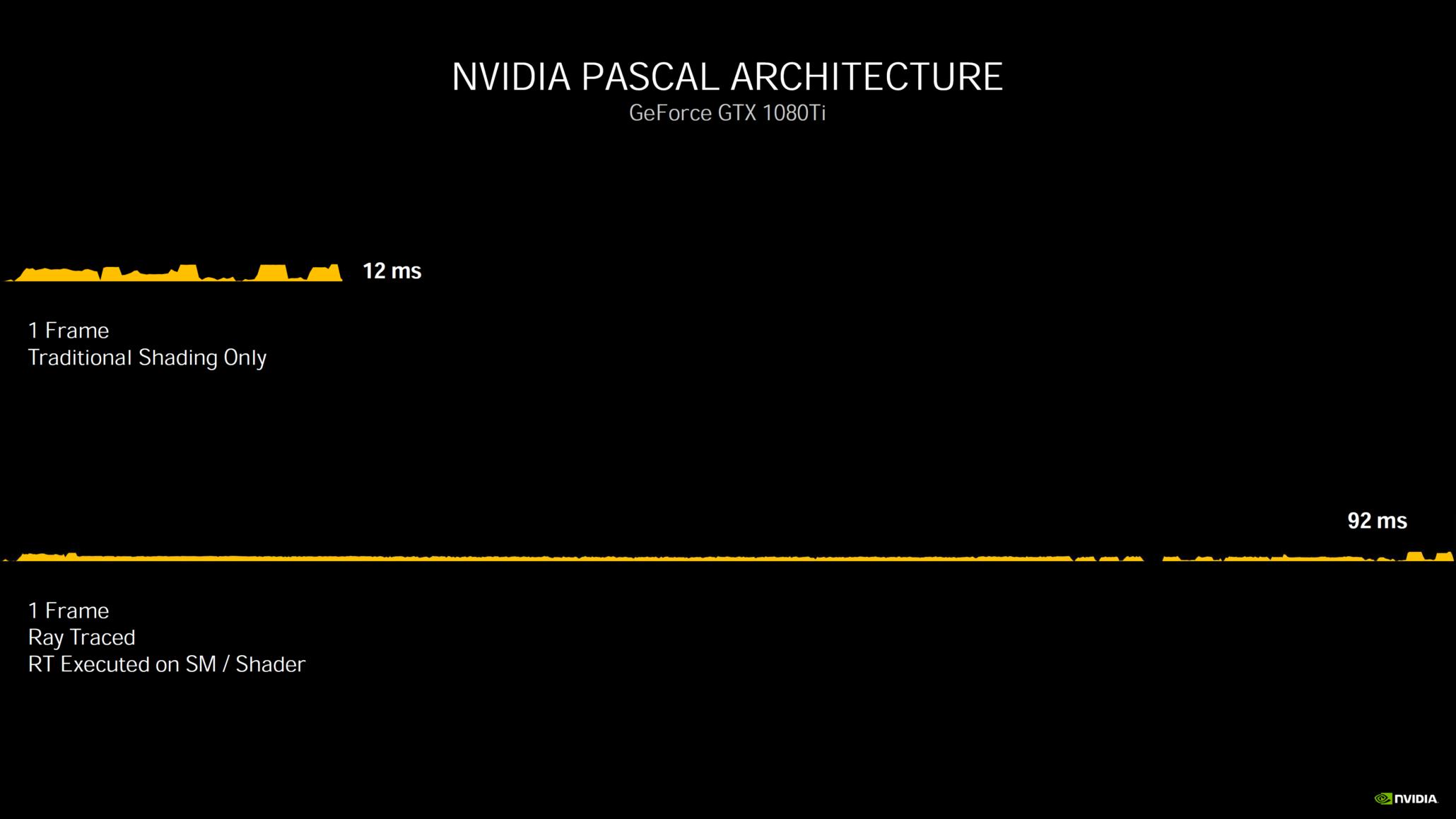 nvidia-geforce-rtx-30-series-deep-dive_rtx-3080_rtx-3090_rtx-3070_ampere-ga102_ampere-ga104_gpu_graphics-cards_20