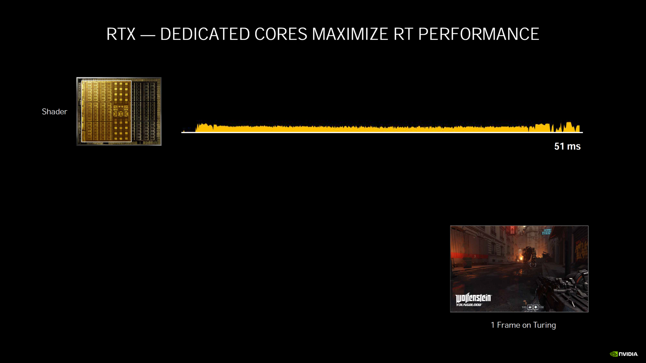 nvidia-geforce-rtx-30-series-deep-dive_rtx-3080_rtx-3090_rtx-3070_ampere-ga102_ampere-ga104_gpu_graphics-cards_21
