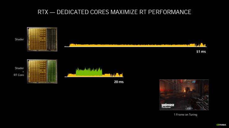 nvidia-geforce-rtx-30-series-deep-dive_rtx-3080_rtx-3090_rtx-3070_ampere-ga102_ampere-ga104_gpu_graphics-cards_22
