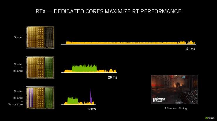 nvidia-geforce-rtx-30-series-deep-dive_rtx-3080_rtx-3090_rtx-3070_ampere-ga102_ampere-ga104_gpu_graphics-cards_23