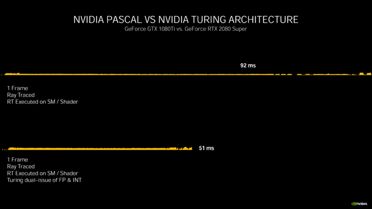 nvidia-geforce-rtx-30-series-deep-dive_rtx-3080_rtx-3090_rtx-3070_ampere-ga102_ampere-ga104_gpu_graphics-cards_24
