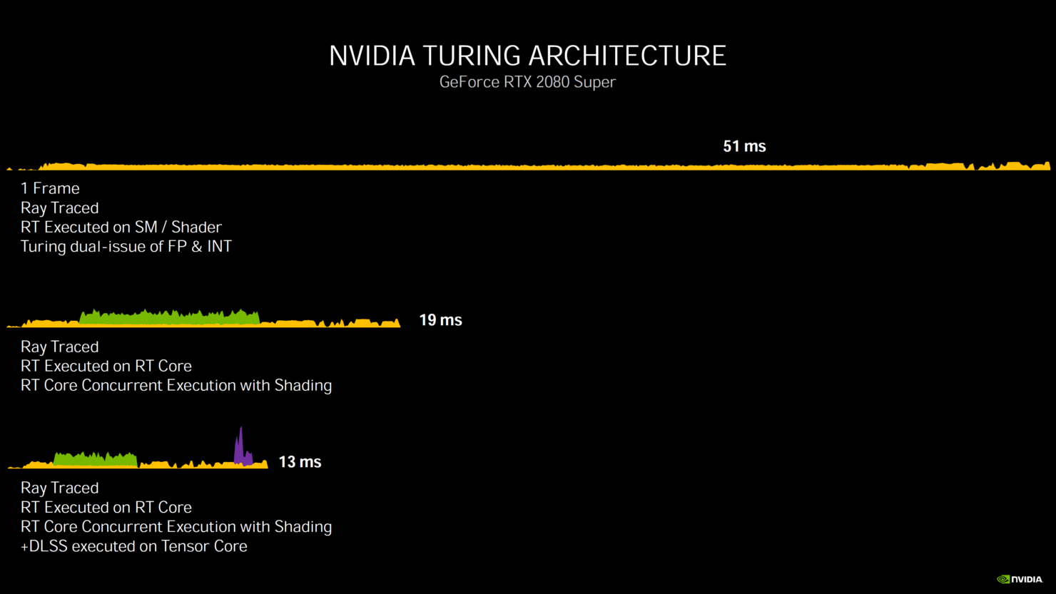nvidia-geforce-rtx-30-series-deep-dive_rtx-3080_rtx-3090_rtx-3070_ampere-ga102_ampere-ga104_gpu_graphics-cards_25
