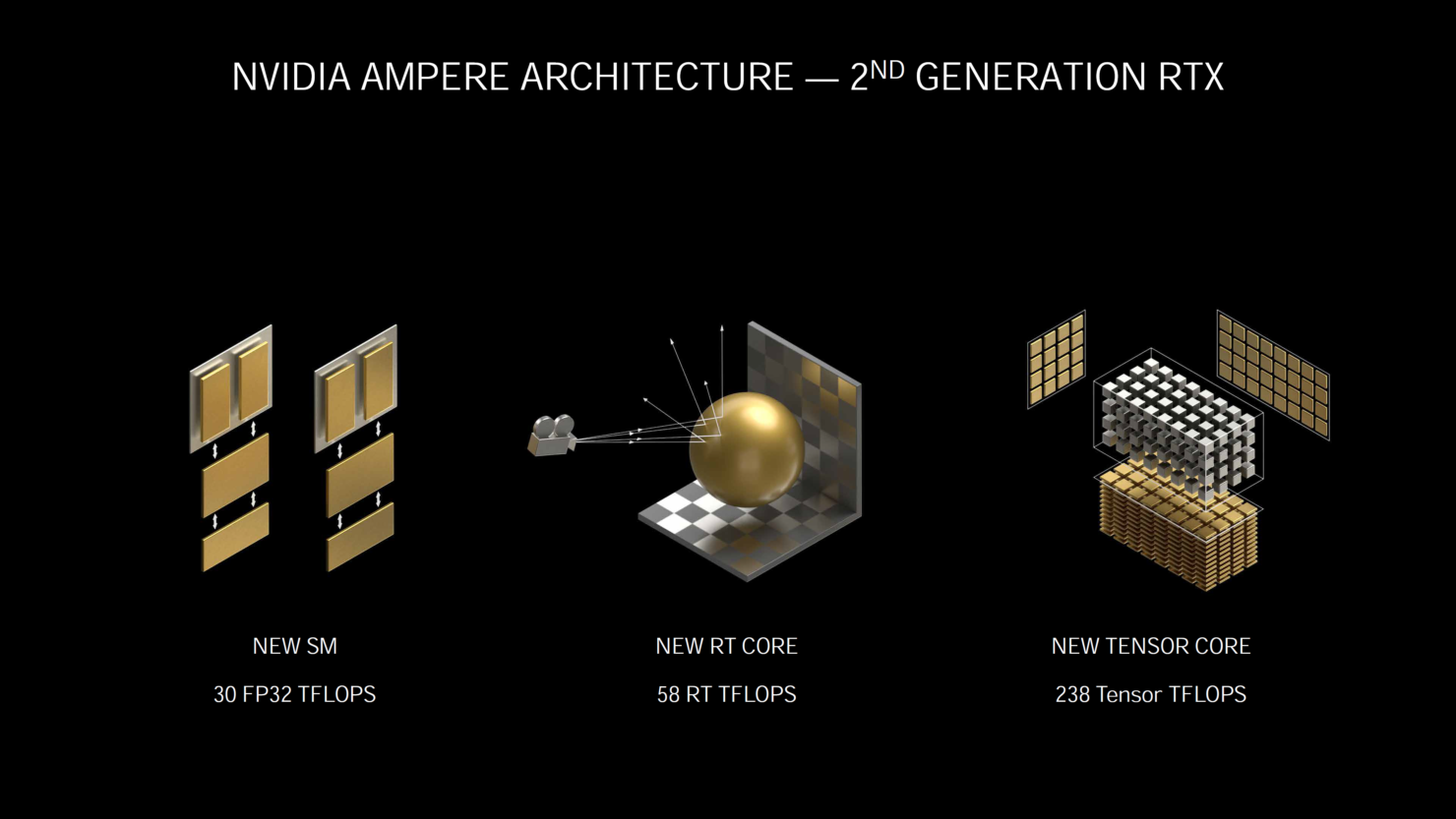 nvidia-geforce-rtx-30-series-deep-dive_rtx-3080_rtx-3090_rtx-3070_ampere-ga102_ampere-ga104_gpu_graphics-cards_3