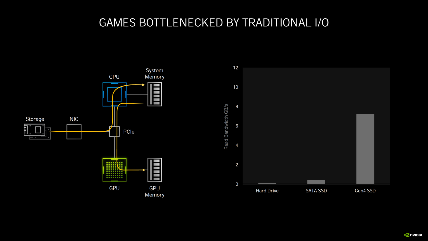 nvidia-geforce-rtx-30-series-deep-dive_rtx-3080_rtx-3090_rtx-3070_ampere-ga102_ampere-ga104_gpu_graphics-cards_35