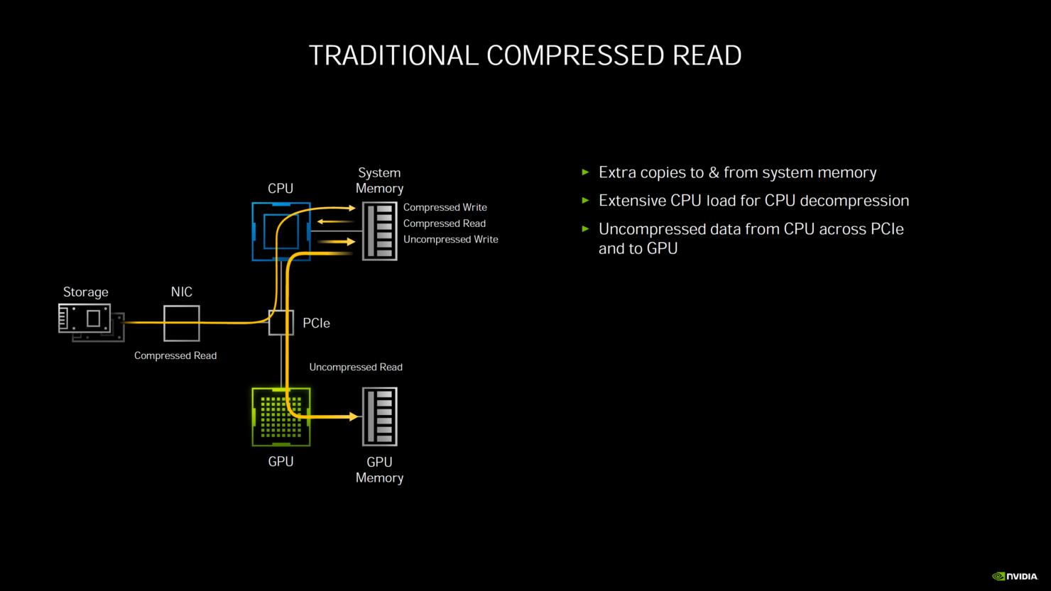 nvidia-geforce-rtx-30-series-deep-dive_rtx-3080_rtx-3090_rtx-3070_ampere-ga102_ampere-ga104_gpu_graphics-cards_36