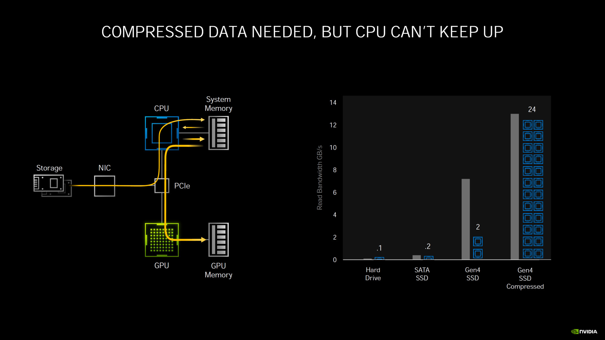 nvidia-geforce-rtx-30-series-deep-dive_rtx-3080_rtx-3090_rtx-3070_ampere-ga102_ampere-ga104_gpu_graphics-cards_37