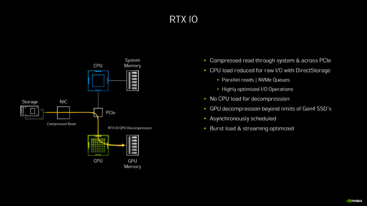 nvidia-geforce-rtx-30-series-deep-dive_rtx-3080_rtx-3090_rtx-3070_ampere-ga102_ampere-ga104_gpu_graphics-cards_38