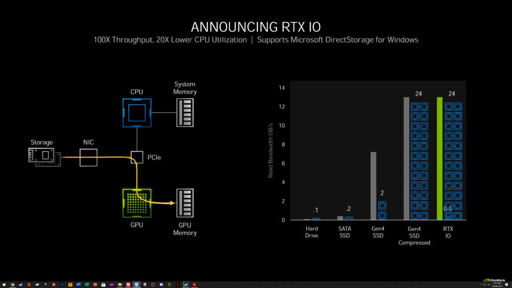 nvidia-geforce-rtx-30-series-deep-dive_rtx-3080_rtx-3090_rtx-3070_ampere-ga102_ampere-ga104_gpu_graphics-cards_39