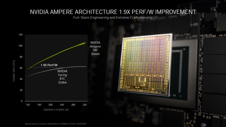 nvidia-geforce-rtx-30-series-deep-dive_rtx-3080_rtx-3090_rtx-3070_ampere-ga102_ampere-ga104_gpu_graphics-cards_45