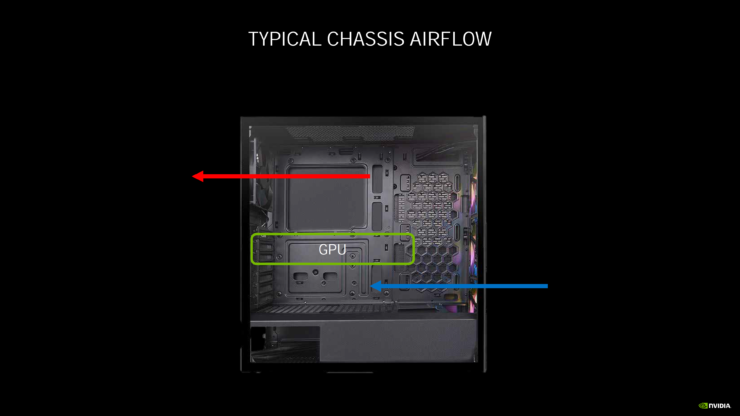 nvidia-geforce-rtx-30-series-deep-dive_rtx-3080_rtx-3090_rtx-3070_ampere-ga102_ampere-ga104_gpu_graphics-cards_47