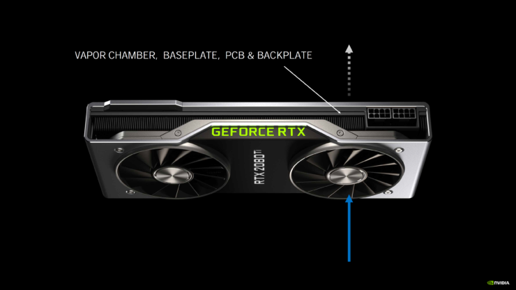 nvidia-geforce-rtx-30-series-deep-dive_rtx-3080_rtx-3090_rtx-3070_ampere-ga102_ampere-ga104_gpu_graphics-cards_49